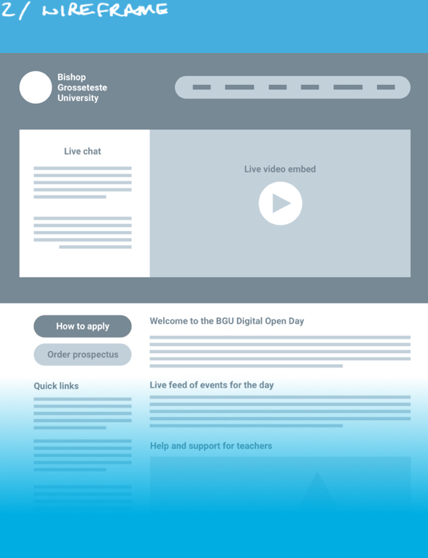 BGU wireframe design
